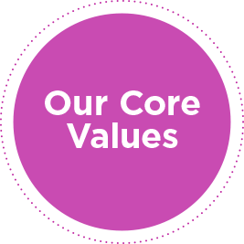 Our Values - Careers